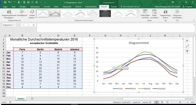 Tipp: Eine Excel-Tabelle schnell und unkompliziert grafisch ...